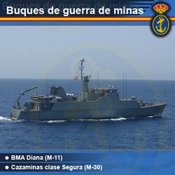 Galería buques logísticos