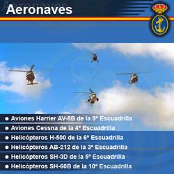 Galería Aeronaves