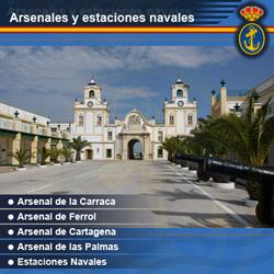 Galería de los Arsenales