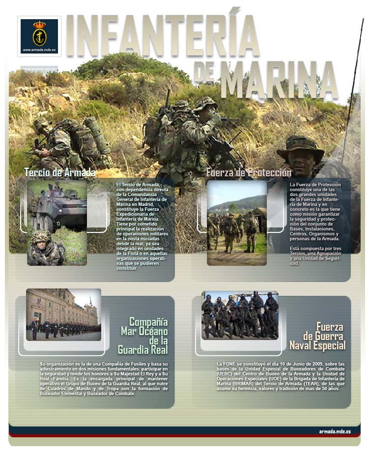 Presentación de Infantería de Marina